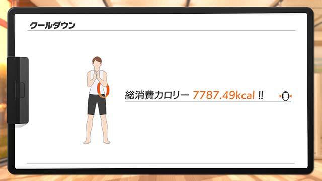 リングフィットアドベンチャー クリア 消費カロリー